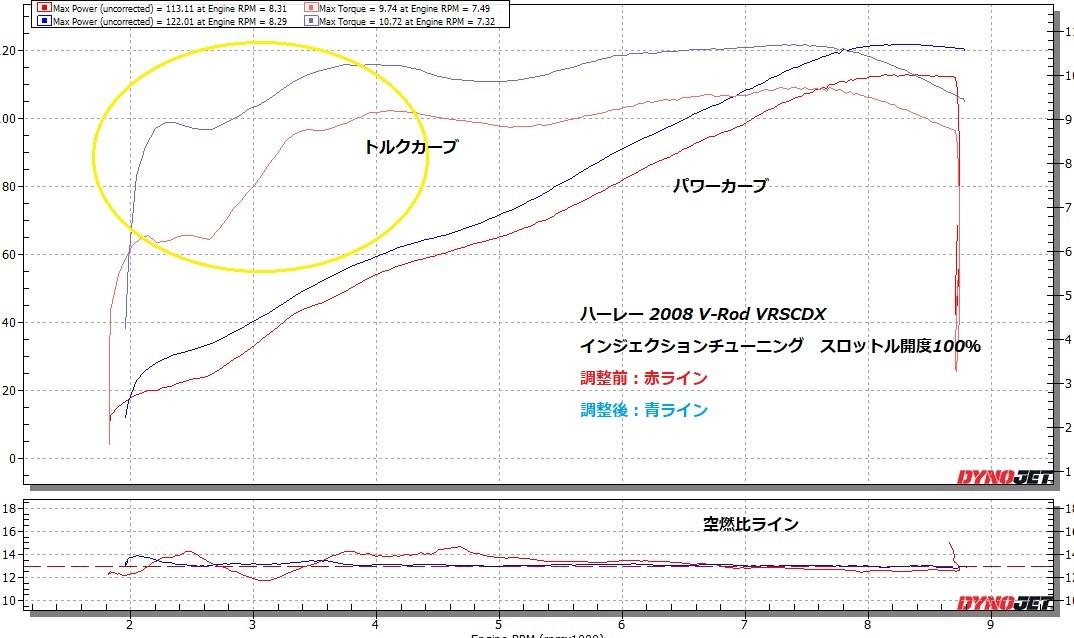 V-Rod VRSCDX PV-1チューニング②_e0114857_11332408.jpg