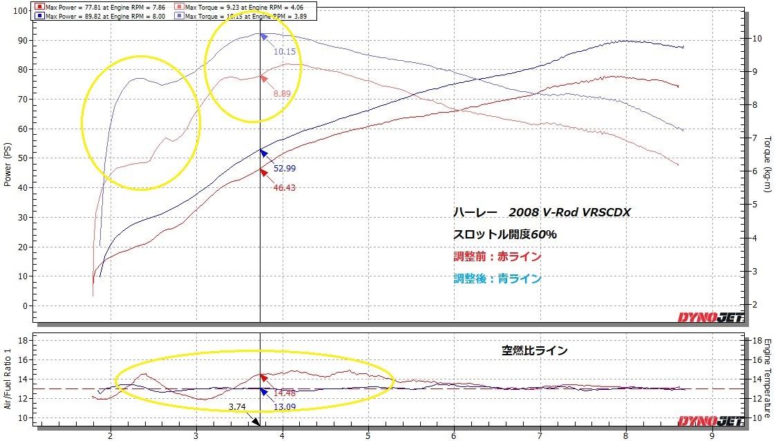 V-Rod VRSCDX PV-1チューニング②_e0114857_11430960.jpg