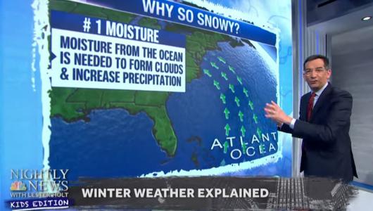 子ども向けニュース(NBC Nightly News Kids Edition)は「歴史的な大雪」をどう報じてるの?_b0007805_22443204.jpg