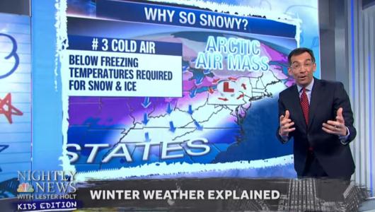 子ども向けニュース(NBC Nightly News Kids Edition)は「歴史的な大雪」をどう報じてるの?_b0007805_22494414.jpg