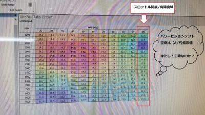 2007 V-Rod VRSCDX インジェクションチューニング②_e0114857_10401764.jpg