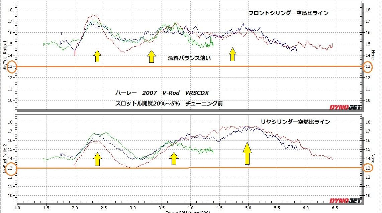 2007 V-Rod VRSCDX インジェクションチューニング➂_e0114857_11183056.jpg