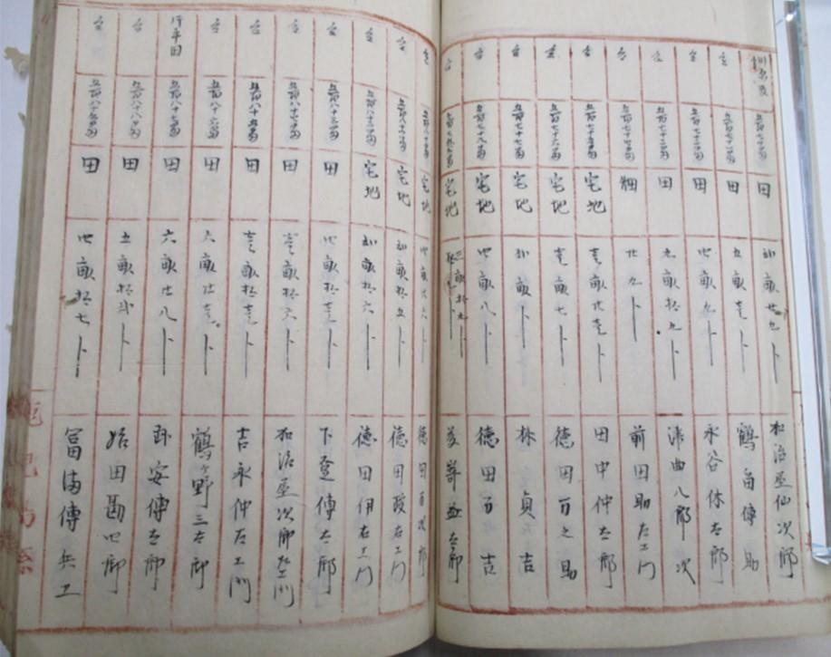 国立公文書館にある鹿児島県の資料「竿次帳」を見る_b0039825_17304719.jpg