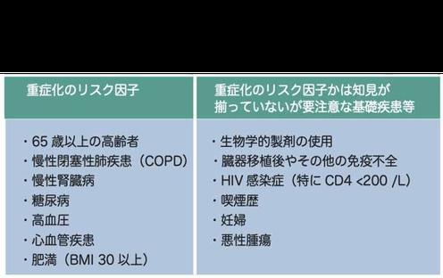 2020年11月2日 『乾癬の仕組み -コロナと免疫-』_c0219616_10375285.png