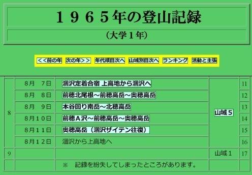 20210313 【登山】1965年涸沢定着合宿の記録_b0013099_11415994.jpg