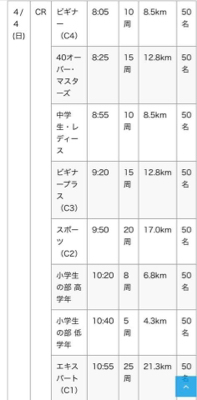 4/4(日)大阪 舞洲クリテリウムに出ませんか一中止一_e0363689_12461036.jpg