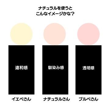 イエベさんに朗報!!黒を着る時のメイクの色選び_f0249610_19593744.jpg
