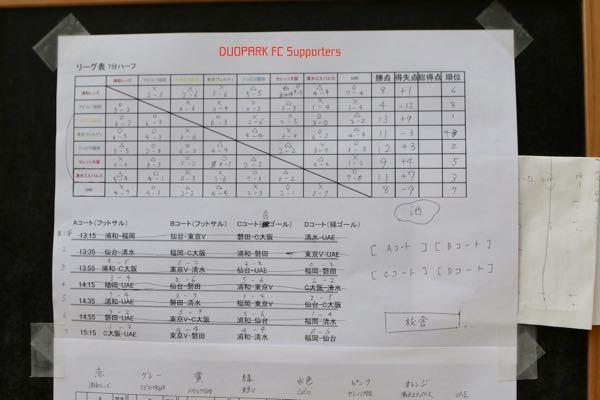 U-12 卒団イベント 〜その2〜 March 20, 2020_c0365198_21575236.jpg