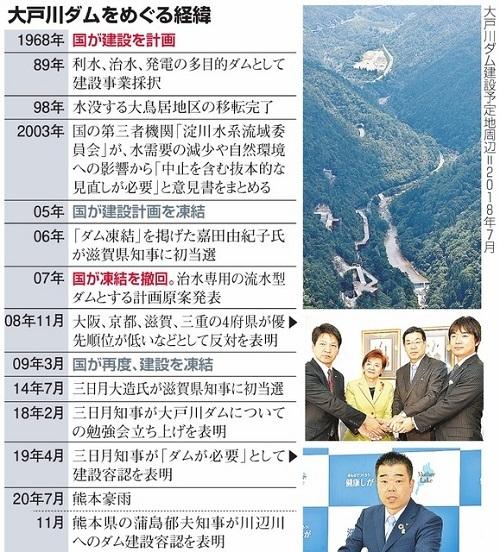 2021年、大戸川ダム復活への動き(4)_f0197754_01204180.jpg