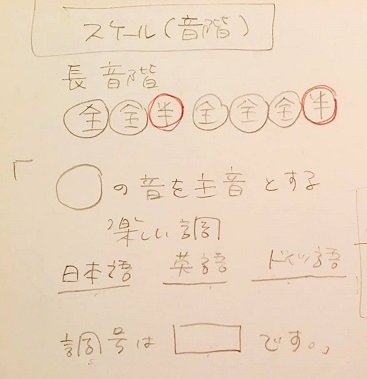 R・ピアノ教室  2021.3.25_b0169513_00064292.jpg