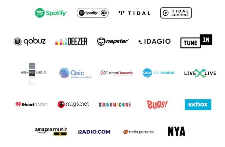 Bluesound (ブルーサウンド)の NODE2i で Amazon Music HD を快適に聴けます。_b0292692_15305613.jpg