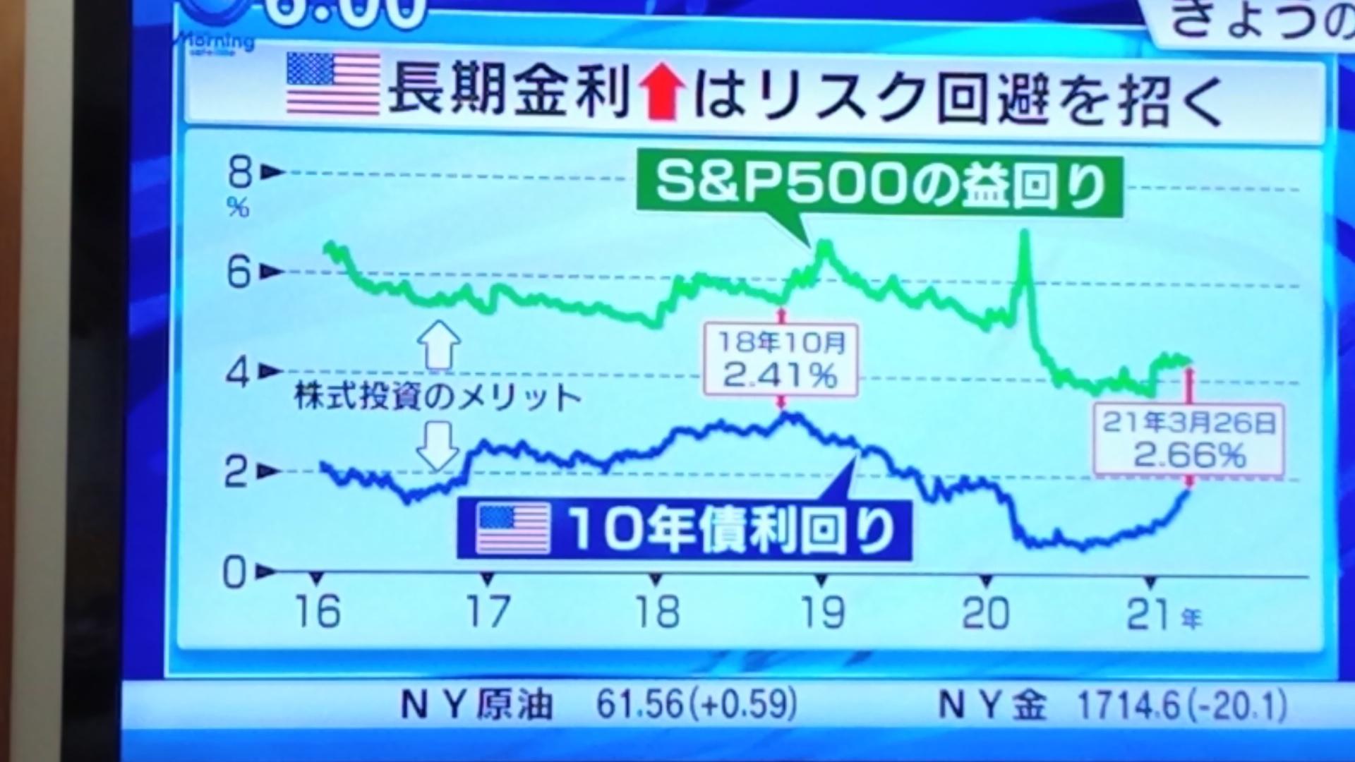 長期金利上昇の影響は_d0262085_09453684.jpg