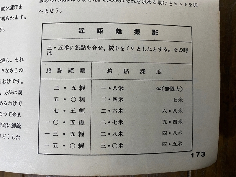子供の撮り方(昭和12年編)_e0254298_19051040.jpg