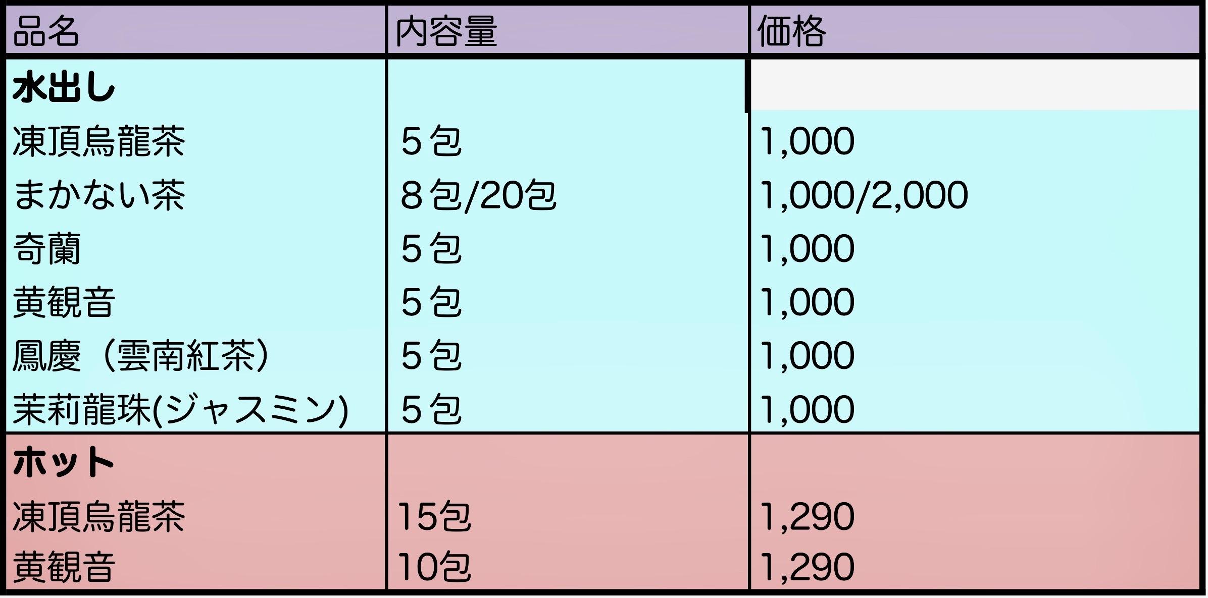 茶譜 2021年5月 ー岩茶以外_b0151300_12412721.jpeg