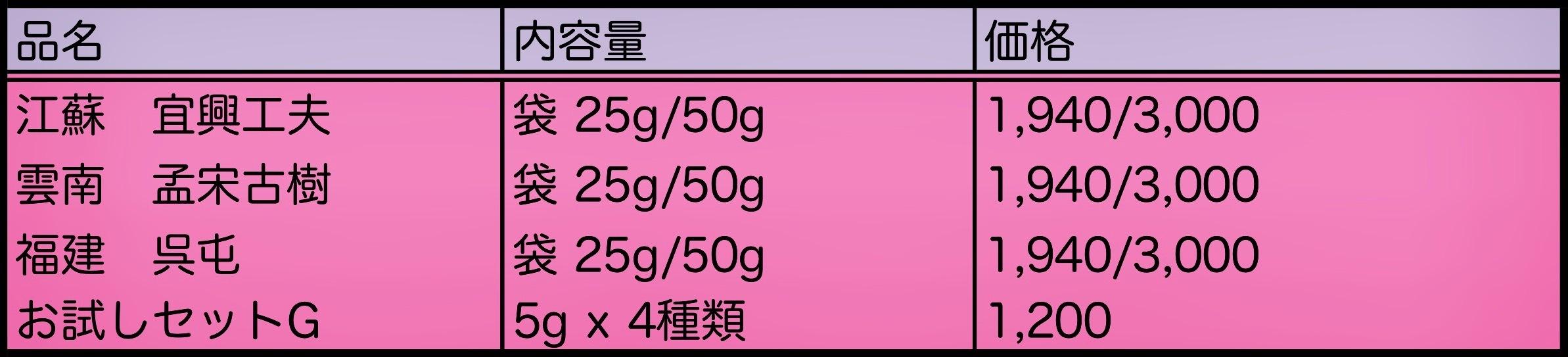 茶譜 2021年5月 ー岩茶以外_b0151300_12415410.jpeg