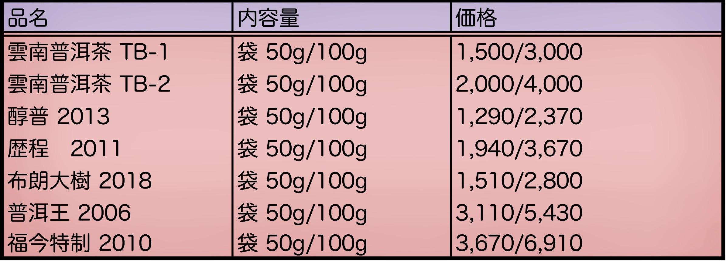 茶譜 2021年5月 ー岩茶以外_b0151300_12433810.jpeg