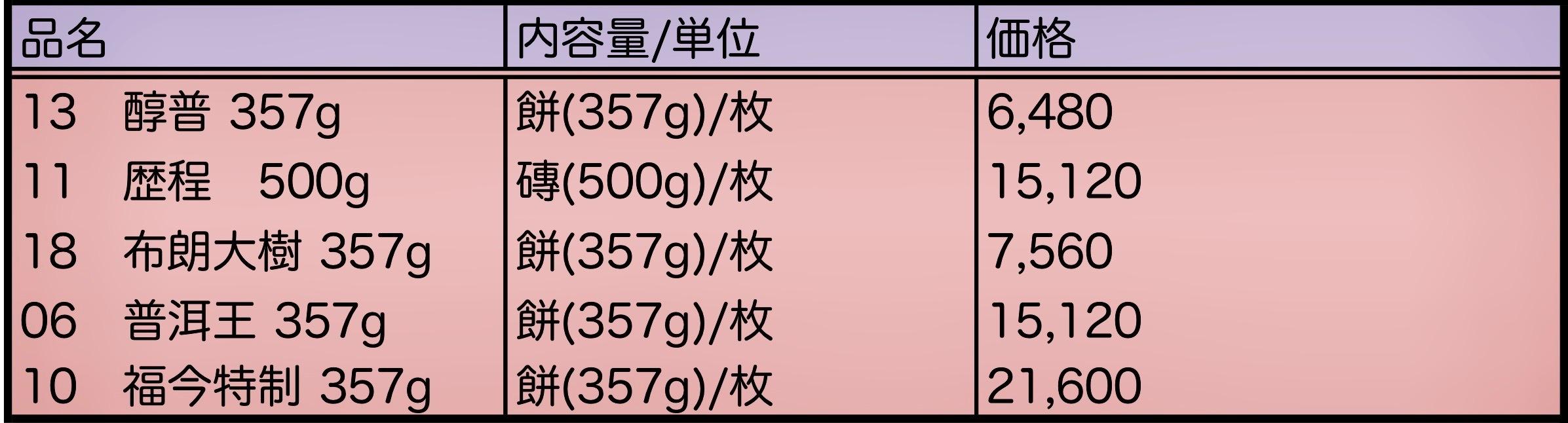 茶譜 2021年5月 ー岩茶以外_b0151300_12434973.jpeg