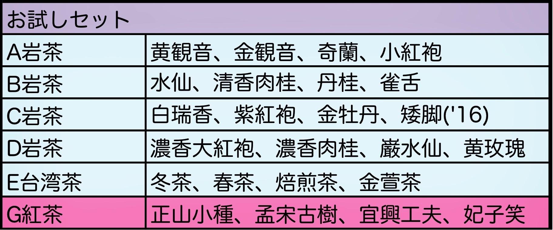 茶譜 2021年5月 ー岩茶以外_b0151300_12463940.jpeg
