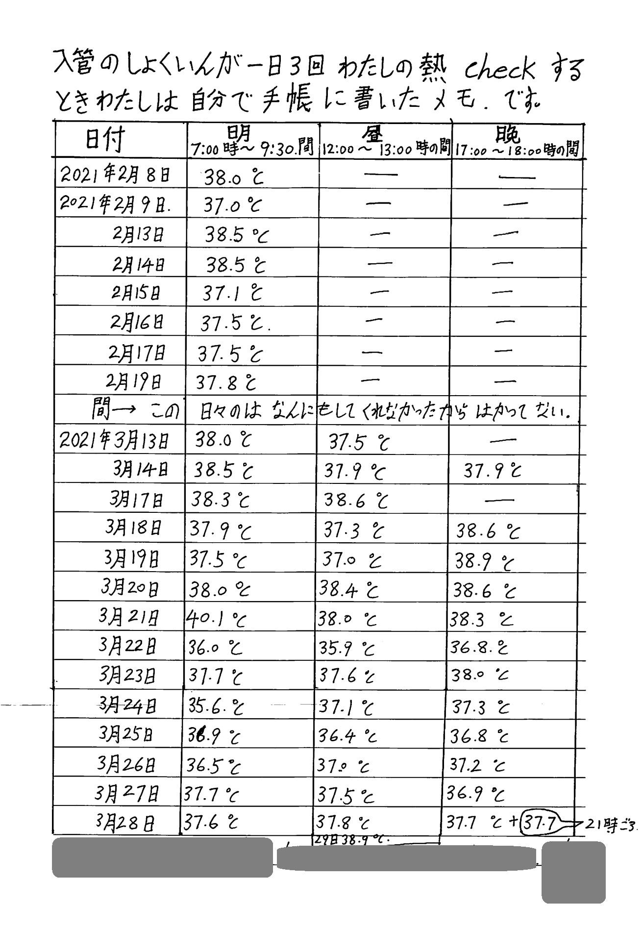 東京入管コロナ感染者の続報 40度の発熱でも放置、通院時には手錠 _e0188516_00541229.jpg