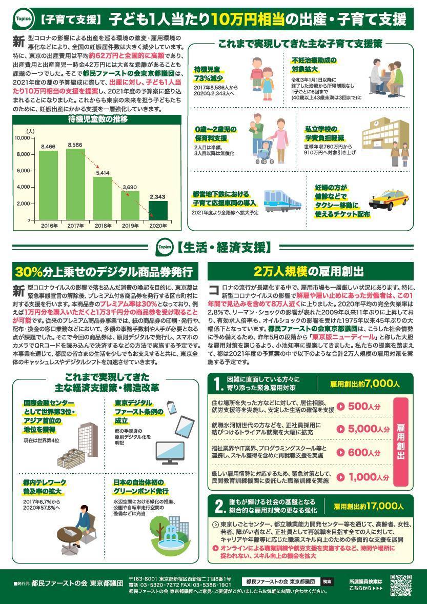 都民ファーストの会東京都議団の広報紙_f0059673_22464841.jpg