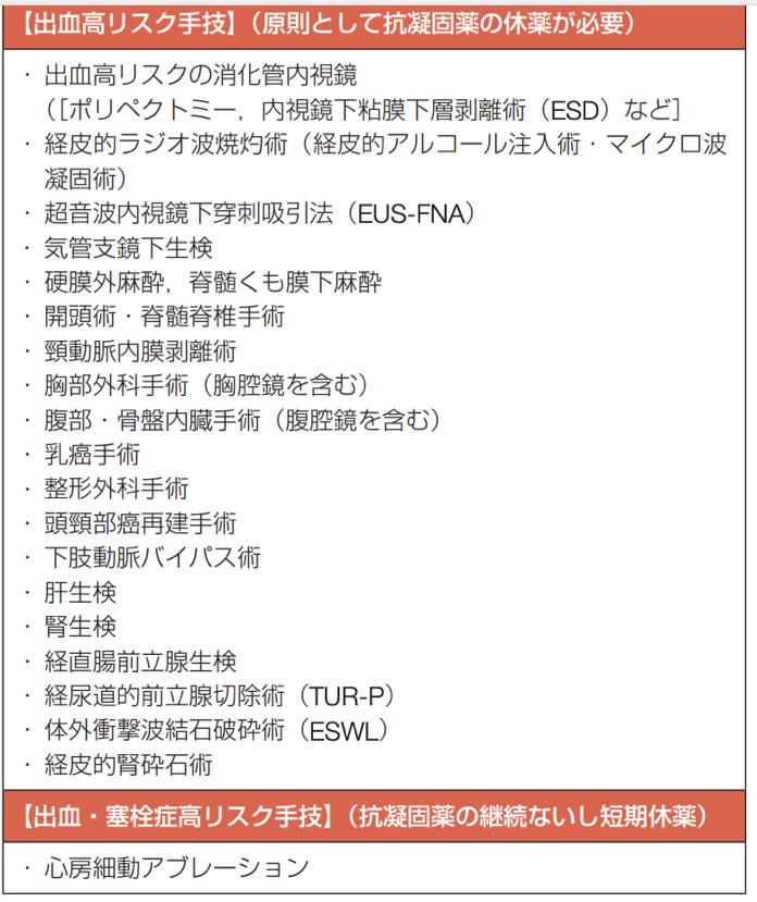 2021年時点における抜歯,内視鏡,手術時の抗凝固薬・抗血小板薬の休薬方法まとめ(日本循環器学会等ガイドラインに基づいた)_a0119856_18142573.png