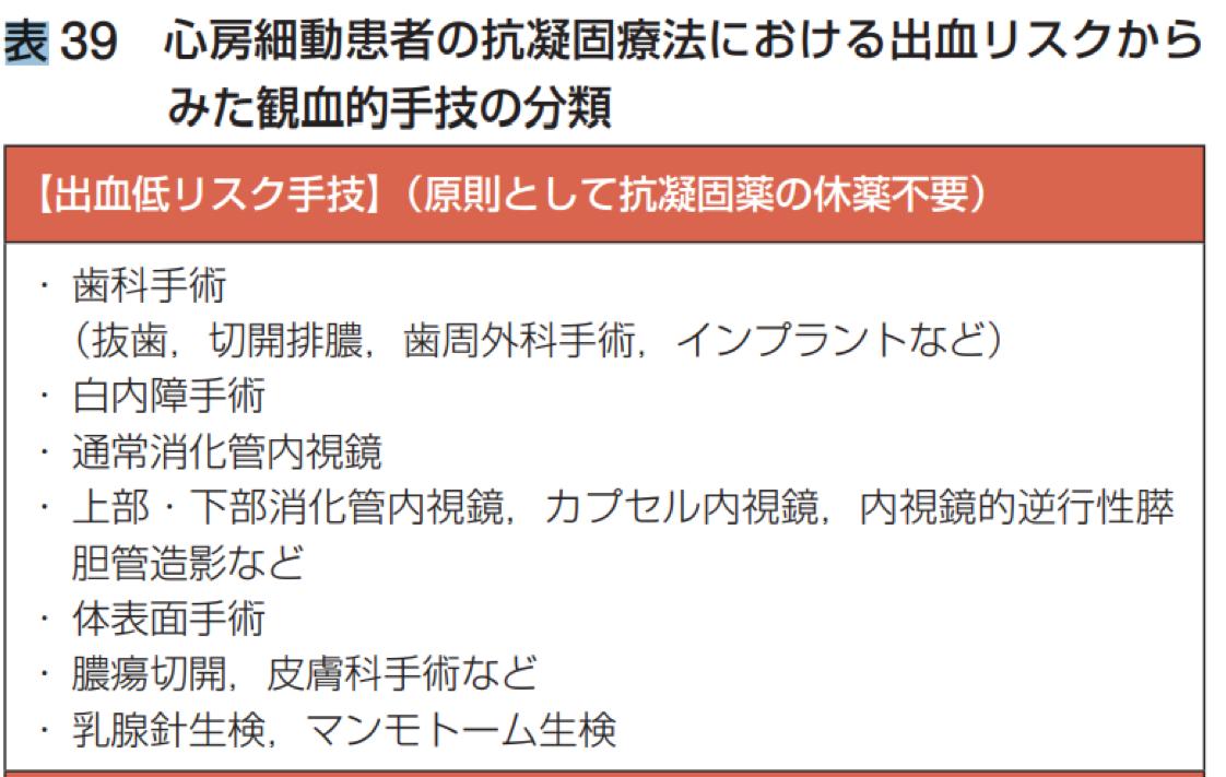 2021年時点における抜歯,内視鏡,手術時の抗凝固薬・抗血小板薬の休薬方法まとめ(日本循環器学会等ガイドラインに基づいた)_a0119856_18164958.png