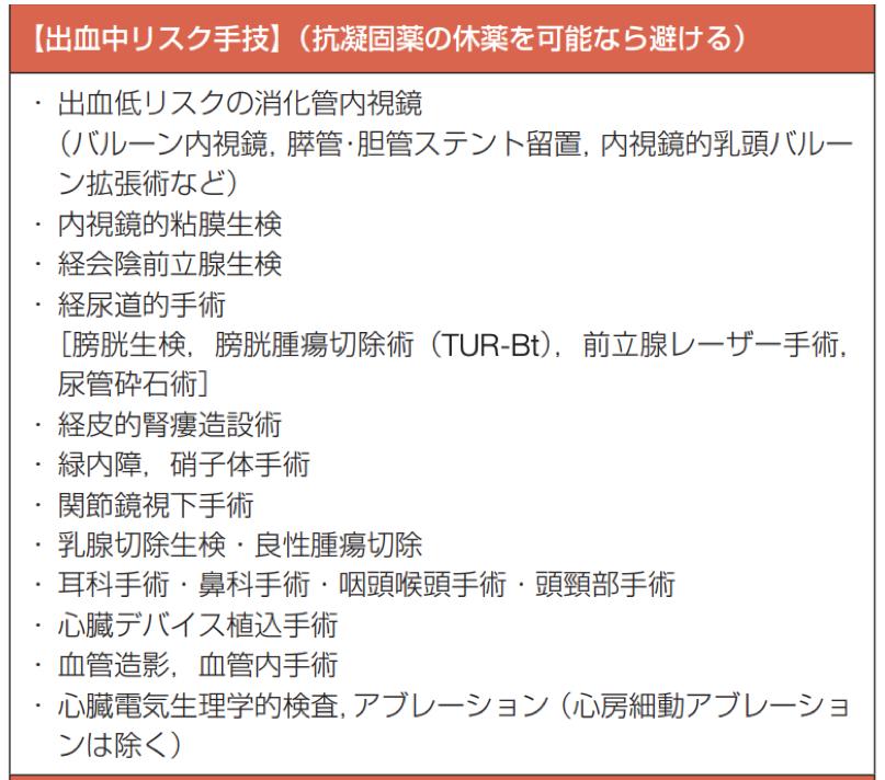 2021年時点における抜歯,内視鏡,手術時の抗凝固薬・抗血小板薬の休薬方法まとめ(日本循環器学会等ガイドラインに基づいた)_a0119856_18173126.png