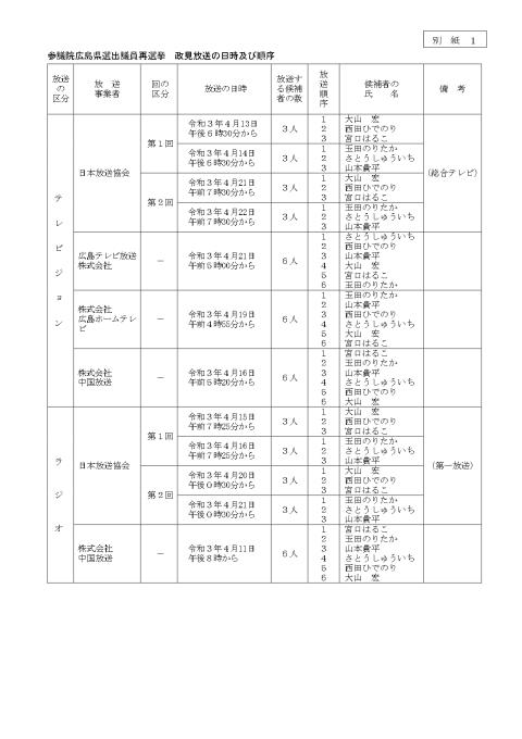 政見放送・経歴放送のお知らせ_e0094315_05563663.jpg