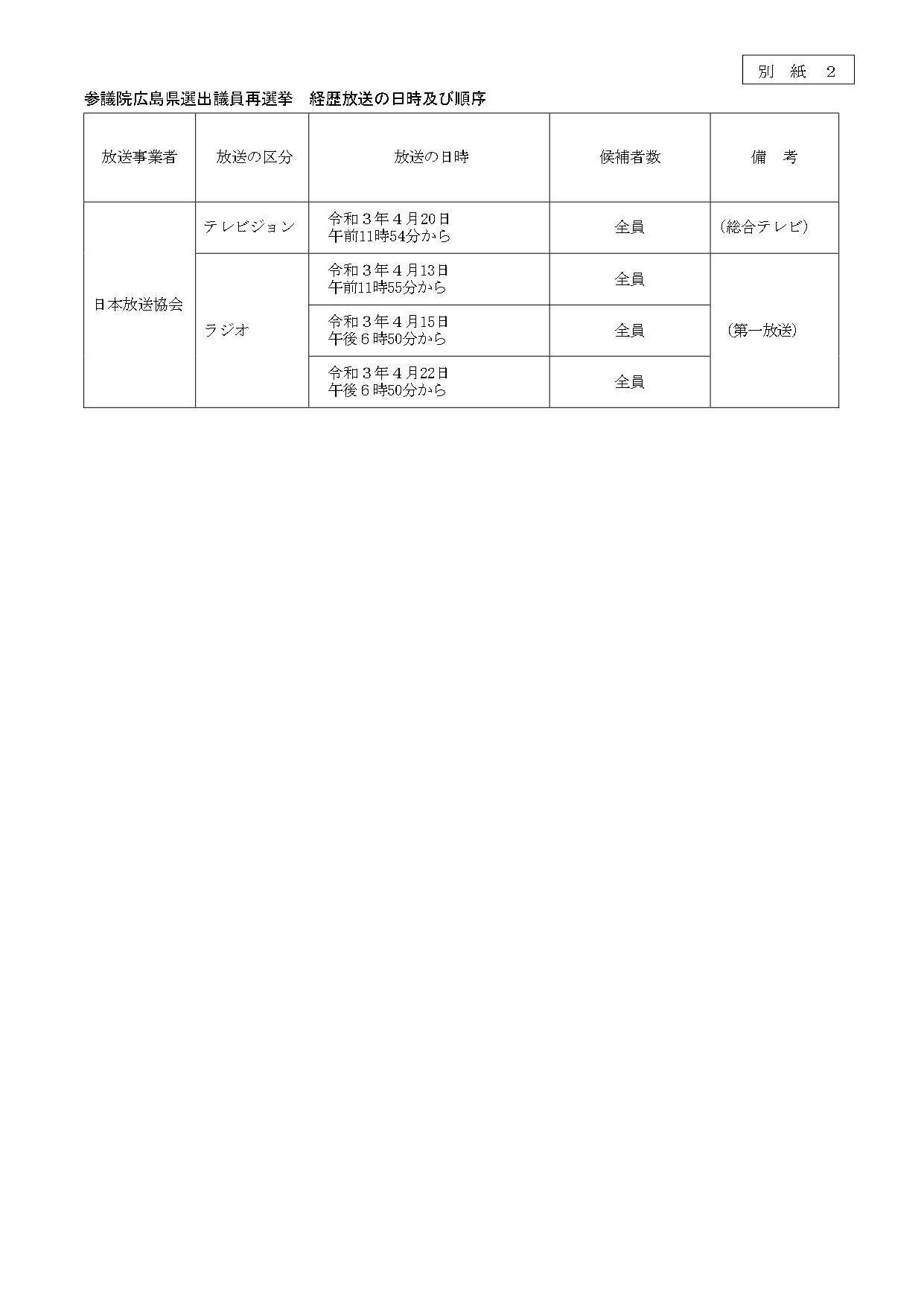政見放送・経歴放送のお知らせ_e0094315_05564630.jpg