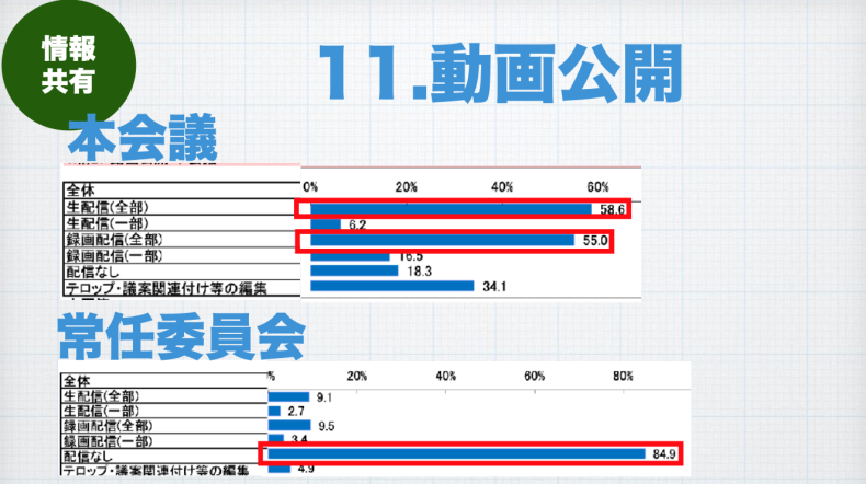 関市議会は全国と比べてどうなの? _a0026530_15551361.png
