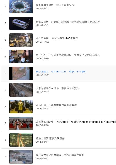 You Tubeの「NPO法人科学映像館」に掲載作品の総再生回数が3,300万回を超える_b0115553_22040092.png