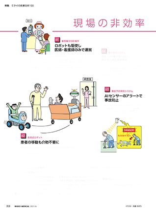 雑誌のお仕事/日経メディカル様_f0165332_21452201.jpg