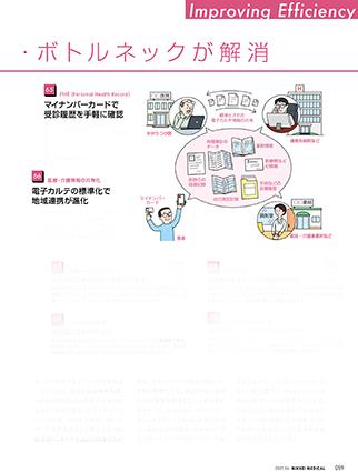 雑誌のお仕事/日経メディカル様_f0165332_21452597.jpg