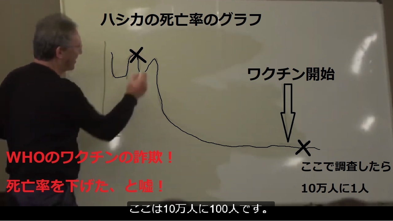 【超ド級:コロナ最新情報】日本での大量虐殺!WHOねつ造のパンデミック告発映画製作中!10年前アフリカで赤十字がワクチンを打って殺した「エボラの真相」!エボラやエイズ、ポリオもウイルスはなかった!_e0069900_16195383.jpg