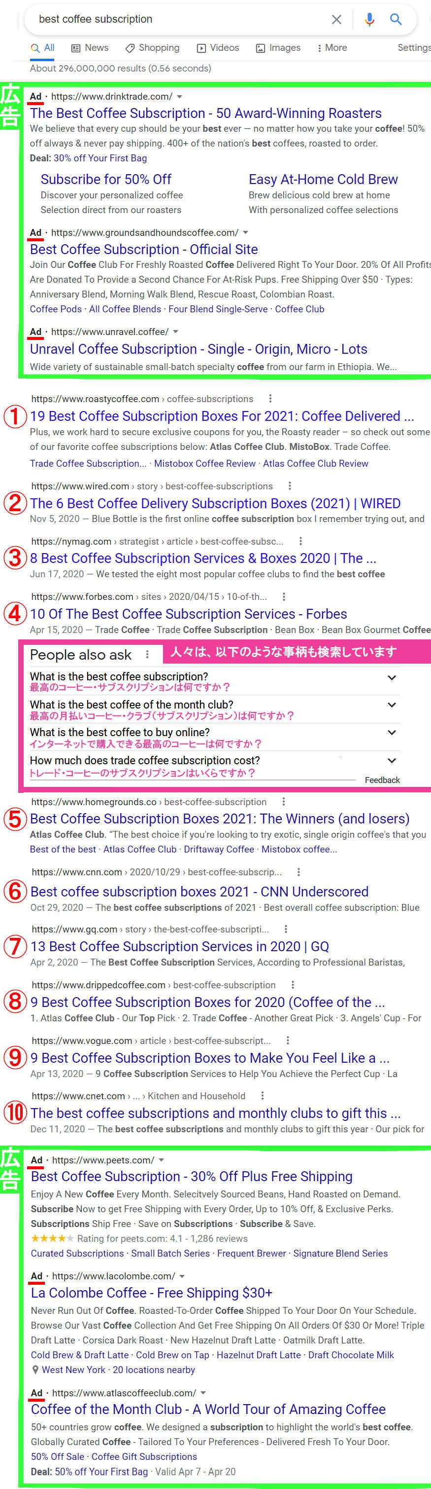 米国でコーヒーのサブスクリプション(coffee subscription)が大人気_b0007805_00515670.jpg