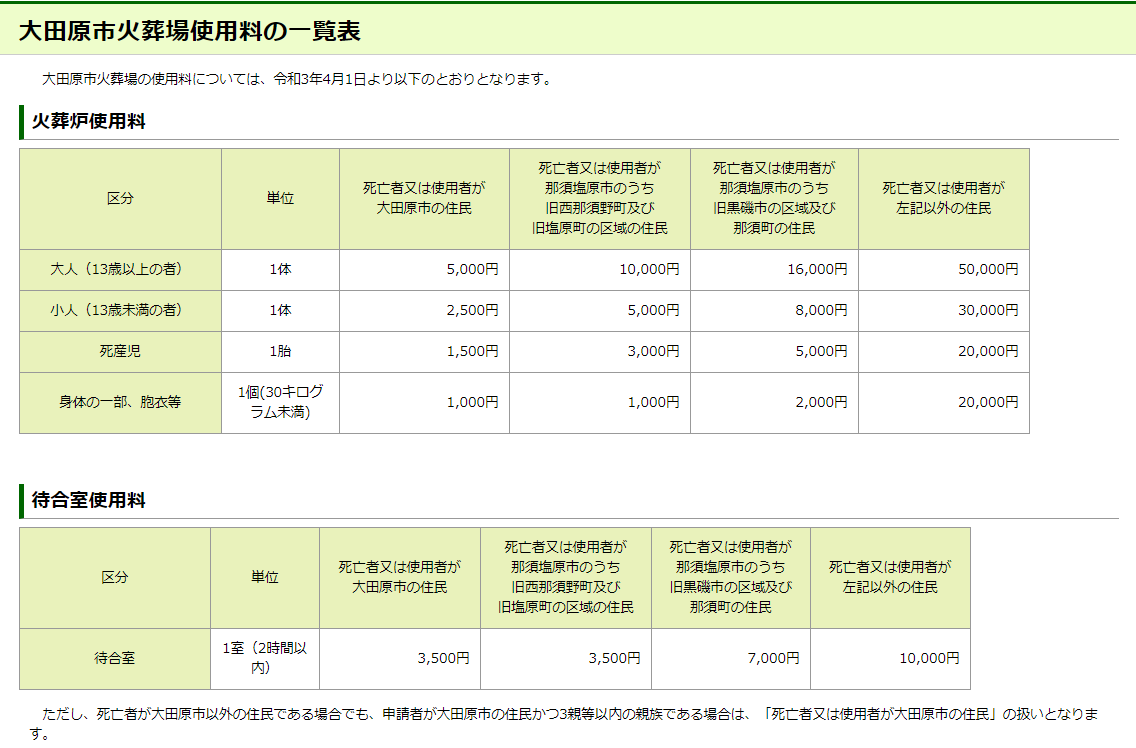 市民生活と財政への影響を見ていく…〈連載〉大田原の今を、これからを考える。 ~2021年度3月議会を終えて~ その④_b0063162_09155347.png