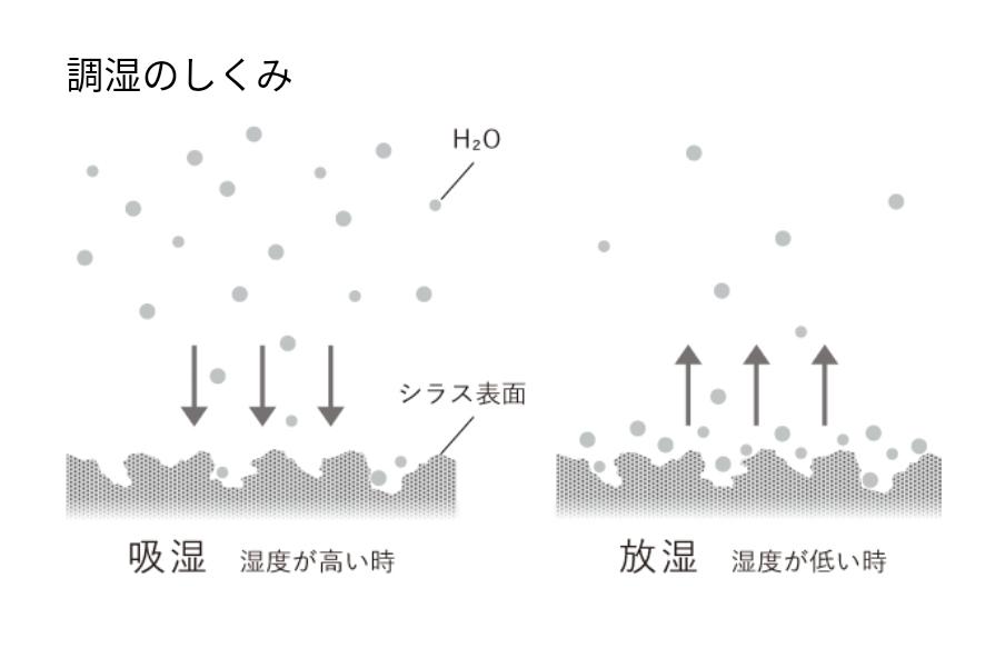SOLIDO shirasu(シラス)_e0336405_14242439.jpg
