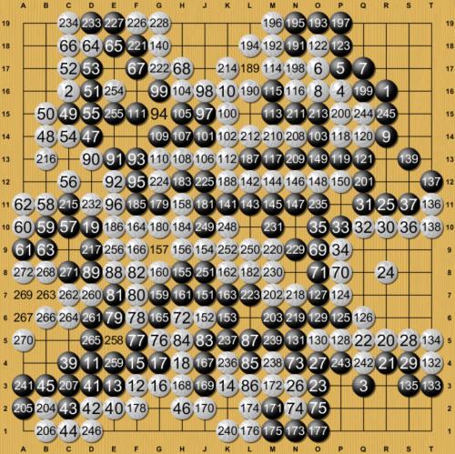 今日の一局 52 「初めて勝ちを確信するのは最終ホールのグリーン上で」_d0170835_11585143.png