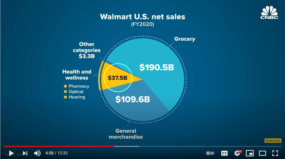 ウォルマートがアメリカのヘルスケアの未来を変える?_b0007805_06060930.jpg