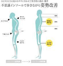 膝痛の原因と対策_a0322418_20415889.jpeg
