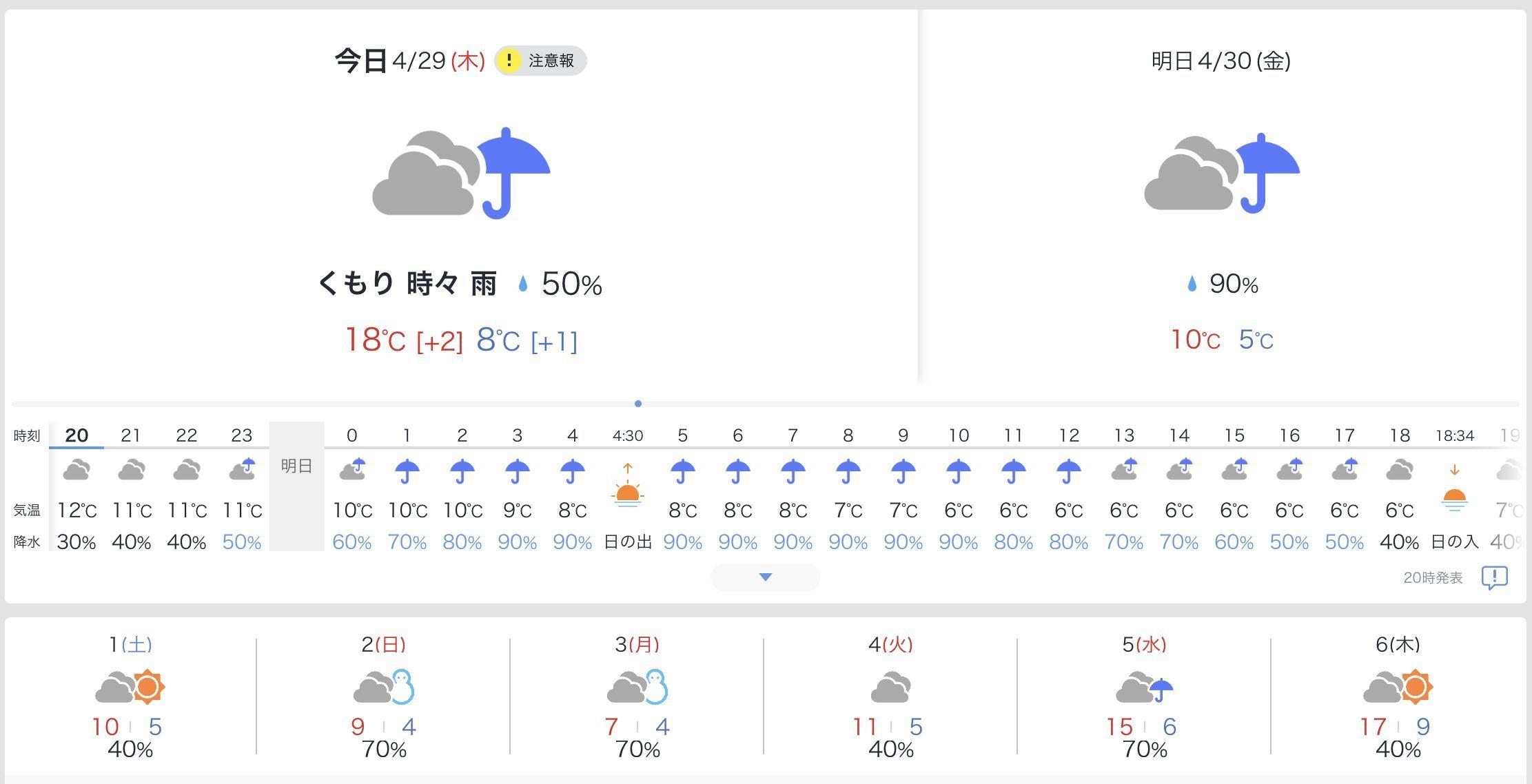 中期天気予報はハズレて寒さが戻りそう_c0025115_21195119.jpg