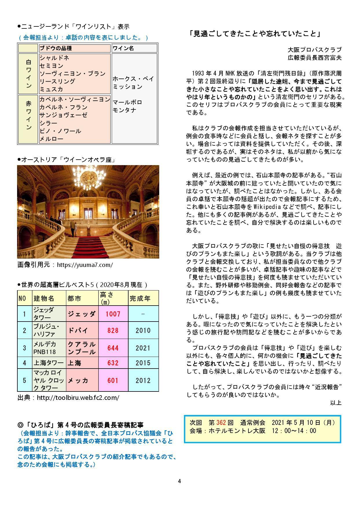 大阪プロバスクラブ 会報第360号 2021年4月5日_b0000714_15450316.jpg