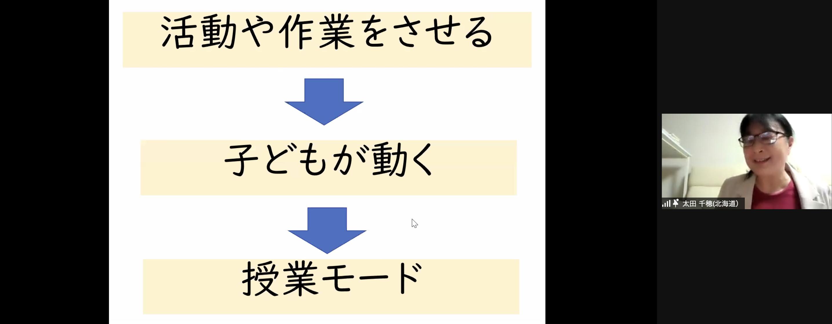 【教え方セミナー報告】石狩・4月29日(木祝)・授業の仕方_e0252129_11284934.png