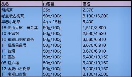 茶譜 2021年5月 ー岩茶以外_b0151300_16570310.jpeg