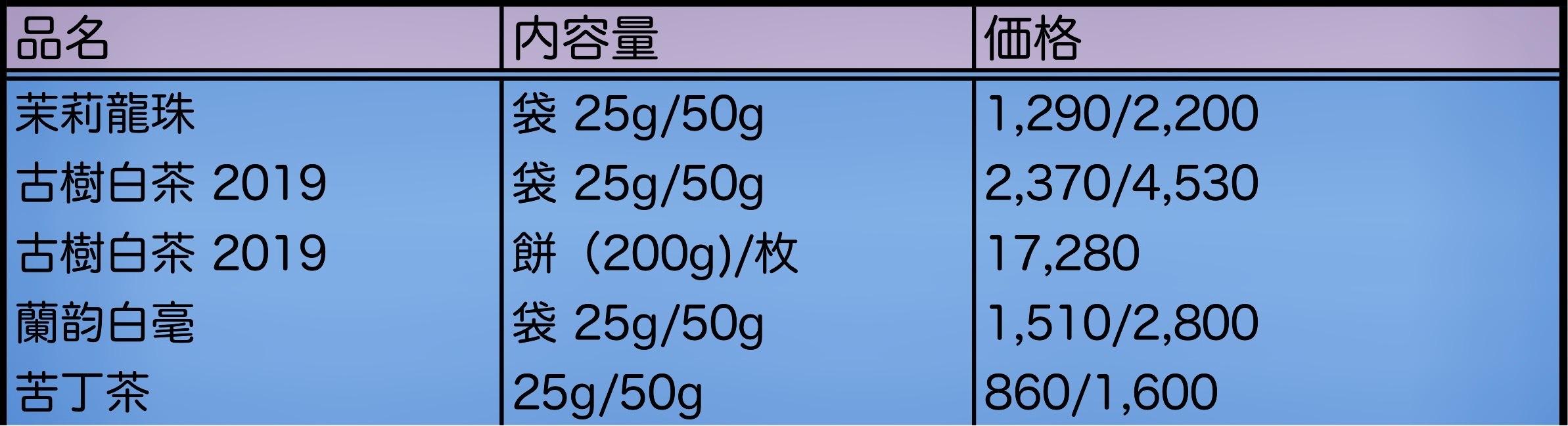 茶譜 2021年5月 ー岩茶以外_b0151300_16570393.jpeg