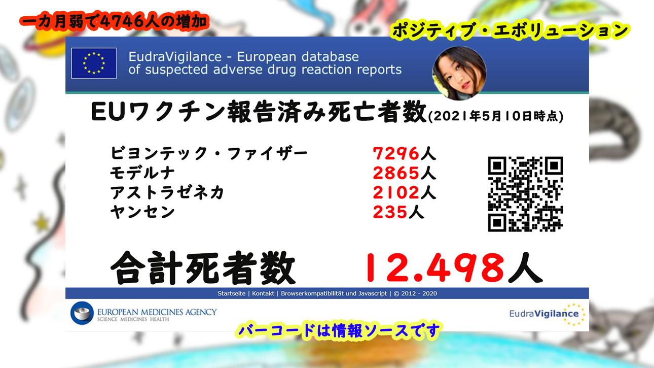 【超ド級:コロナ最新情報】日本での大量虐殺!WHOねつ造のパンデミック告発映画製作中!10年前アフリカで赤十字がワクチンを打って殺した「エボラの真相」!エボラやエイズ、ポリオもウイルスはなかった!_e0069900_09562307.jpg