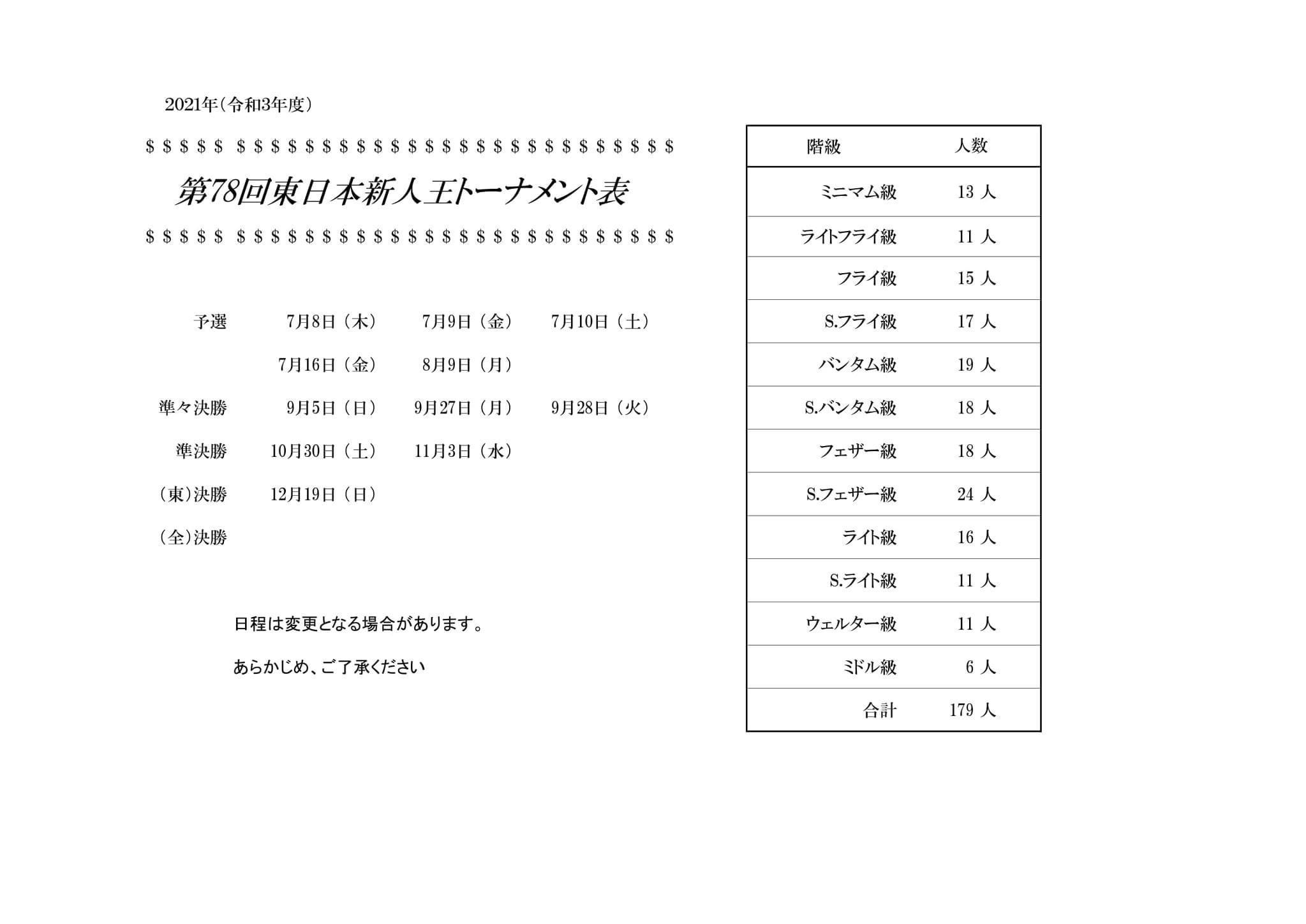 2021年新人王戦_a0134296_23082647.jpg