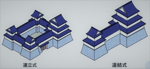 天守の形式と構造_a0277742_20251615.png