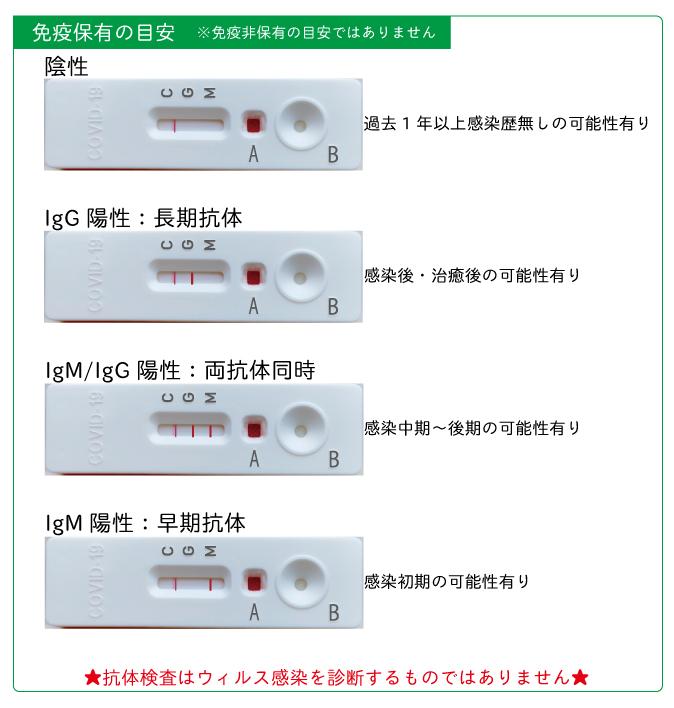 感染症予防対策_f0176043_09331749.jpg