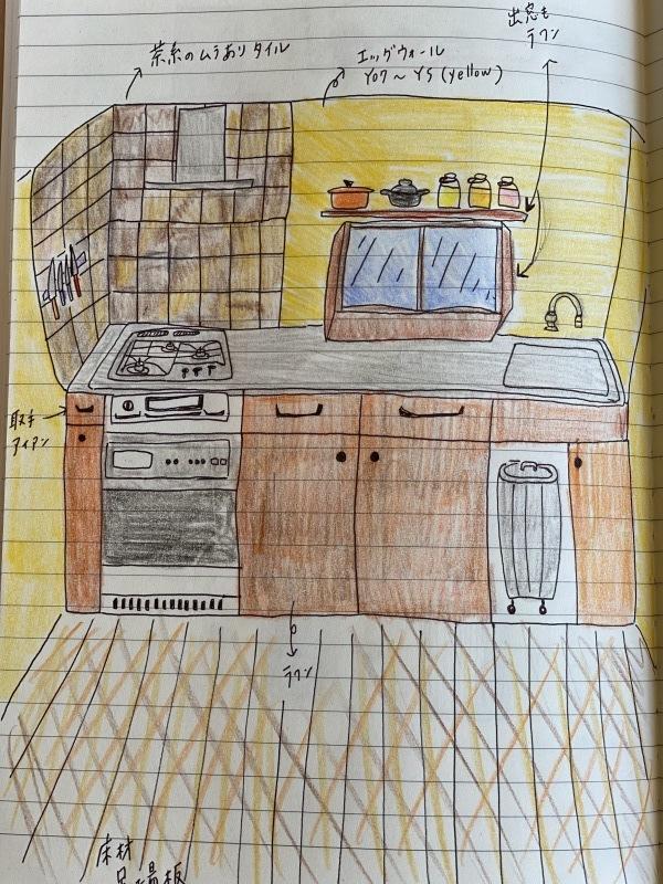 「小富士kitchen garden house」の打ち合わせでした。_e0029115_10420085.jpg